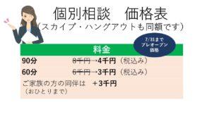 ファイナンシャルプランナー 料金表 価格表
