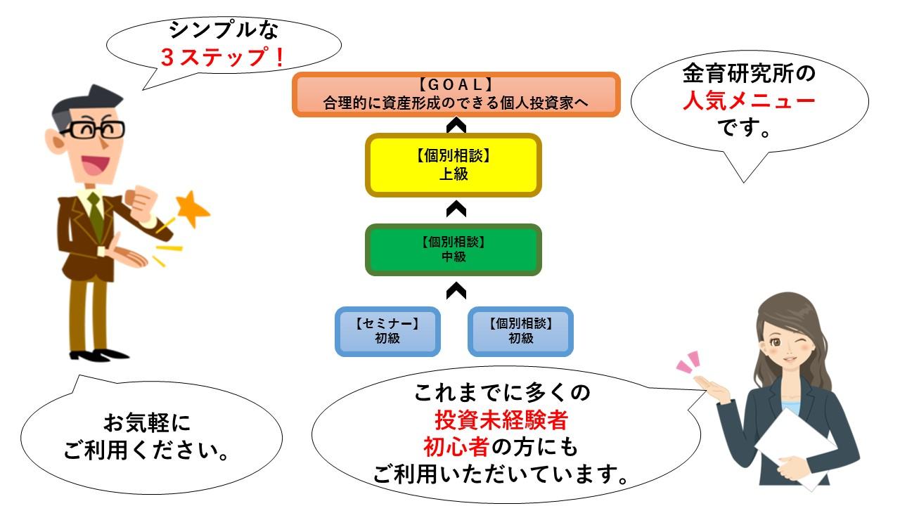 広島資産形成セミナー