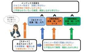 広島 マネーセミナー