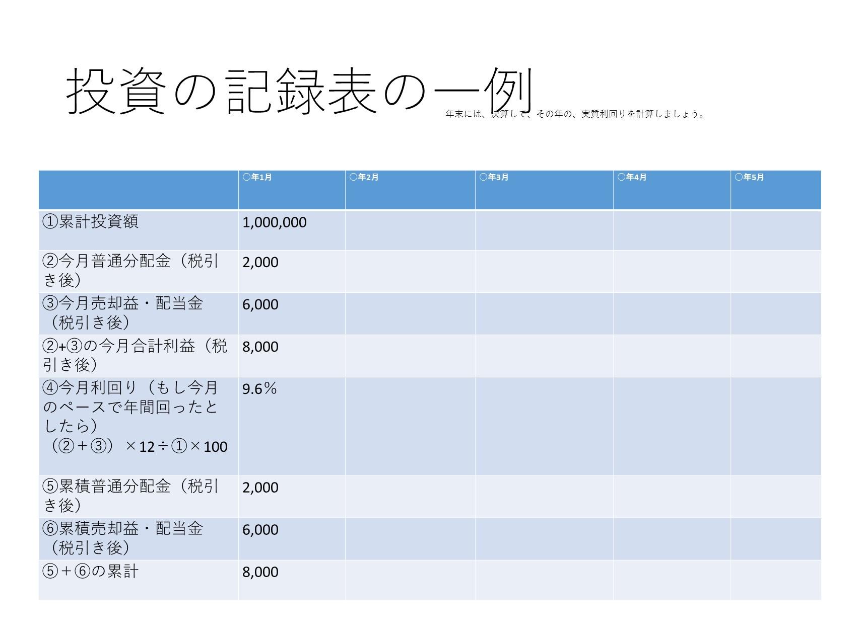 資産形成と資産運用には投資の記録が大切