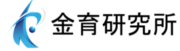 金育研究所