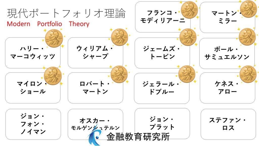 現代ポートフォリオ理論とは