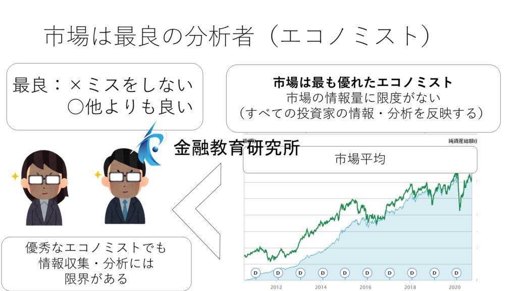 現代ポートフォリオ理論と効率的市場仮説
